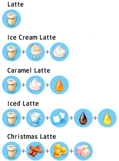 My Cafe Christmas Latte Recipe