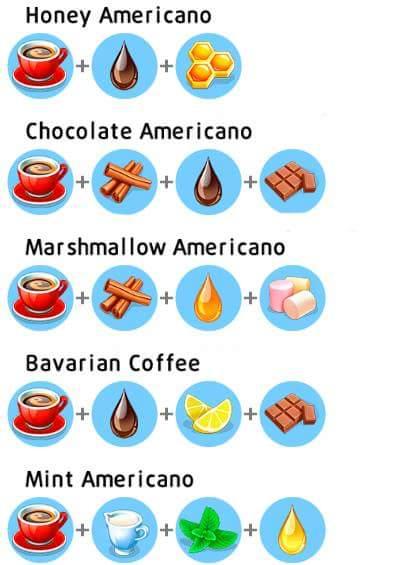 Magic Tiramisu Recipe My Cafe